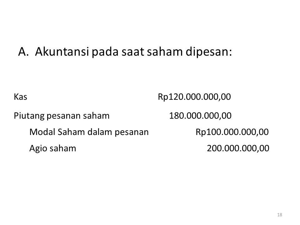 Akuntansi pada saat saham dipesan: