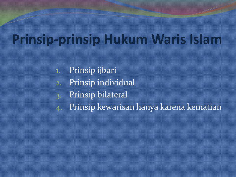 Prinsip-prinsip Hukum Waris Islam