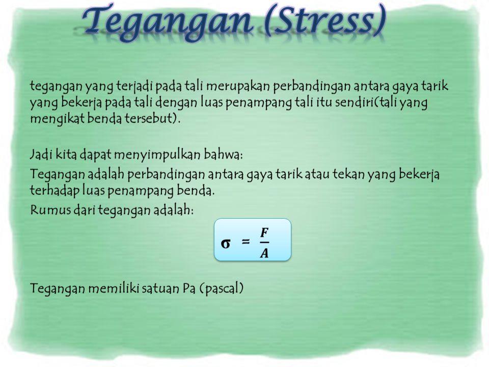Tegangan (Stress)