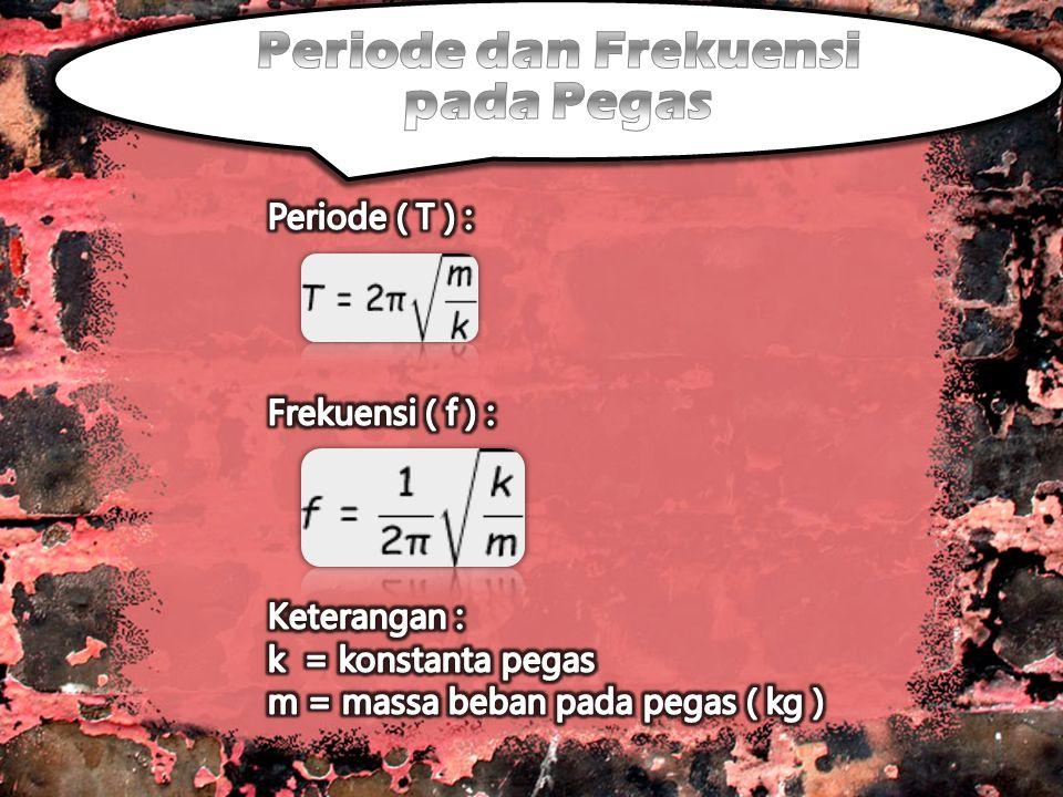 Periode dan Frekuensi pada Pegas