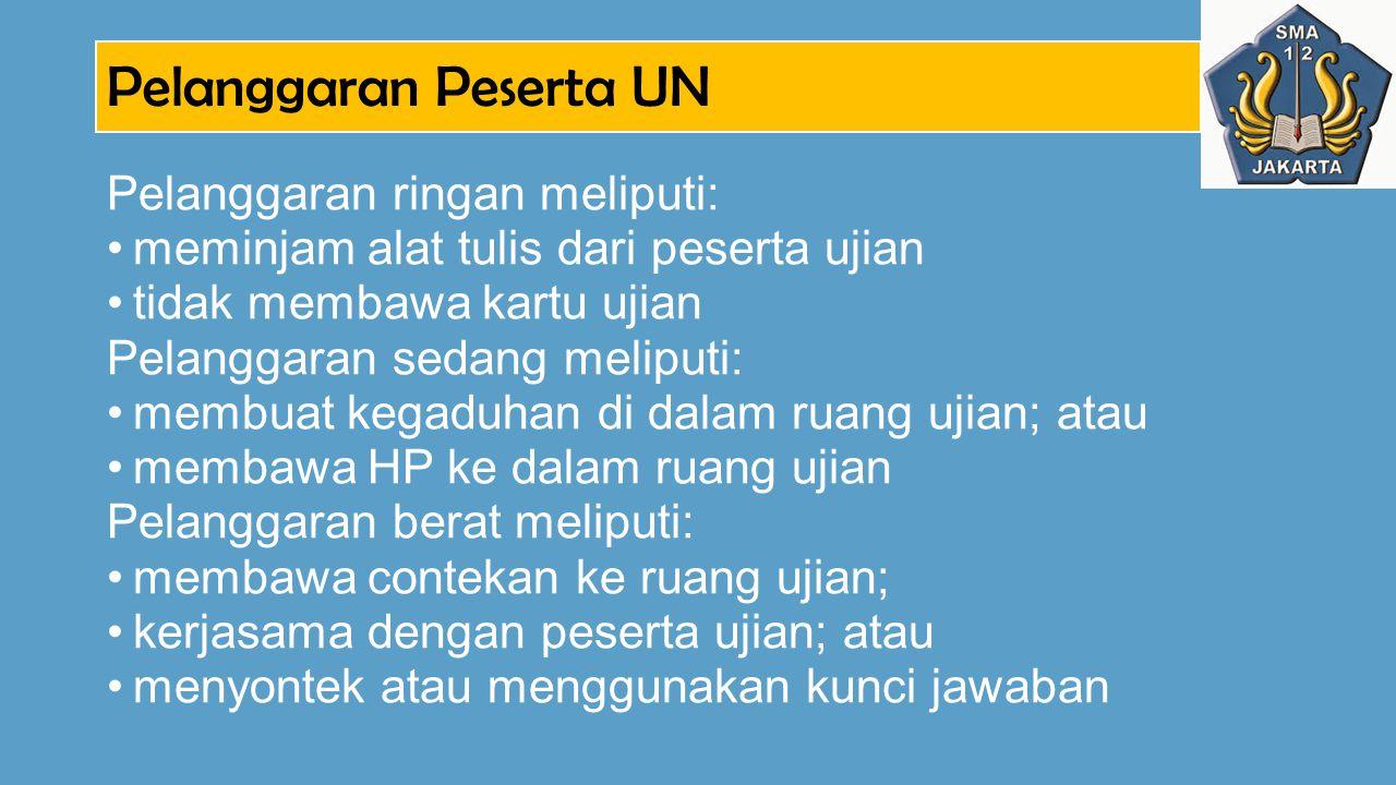 Pelanggaran Peserta UN