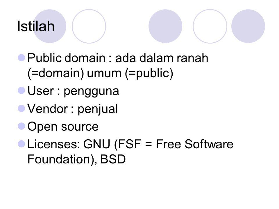 Istilah Public domain : ada dalam ranah (=domain) umum (=public)