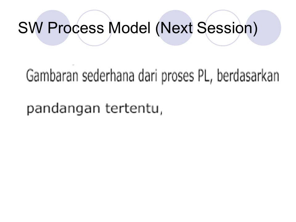 SW Process Model (Next Session)