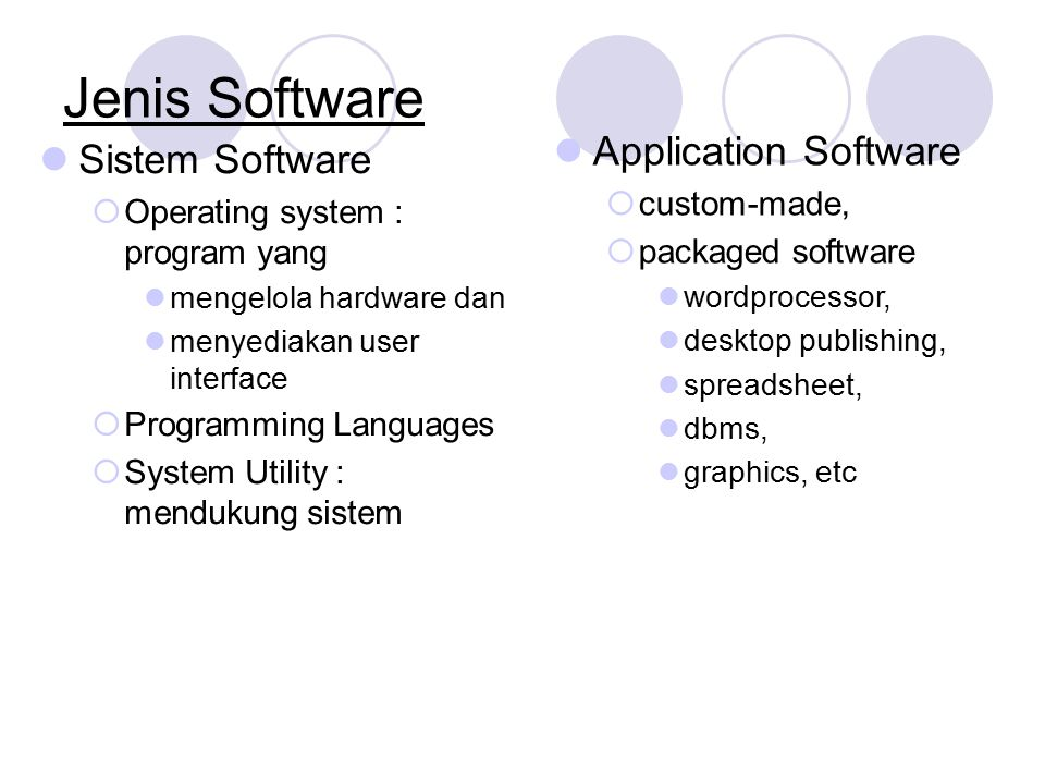 Jenis Software Application Software Sistem Software custom-made,