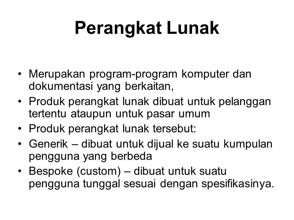 Perangkat Lunak Merupakan program-program komputer dan dokumentasi yang berkaitan,