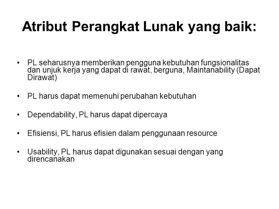 Atribut Perangkat Lunak yang baik: