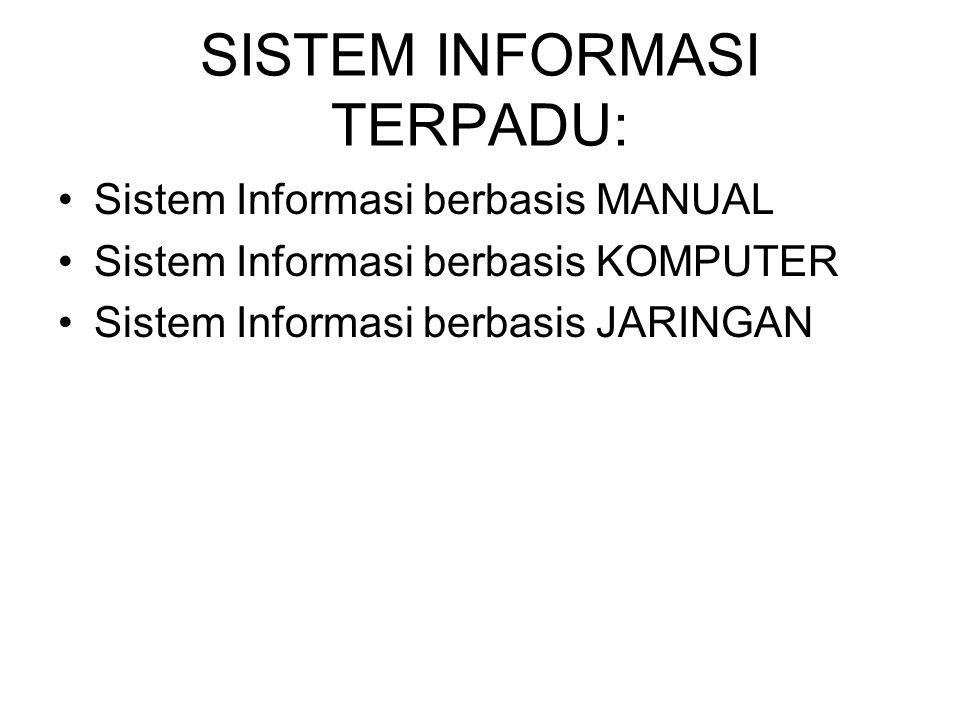 SISTEM INFORMASI TERPADU: