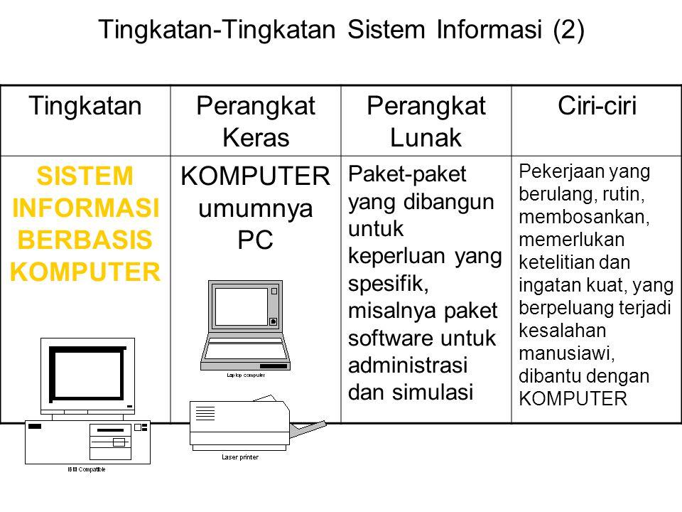 Tingkatan-Tingkatan Sistem Informasi (2)