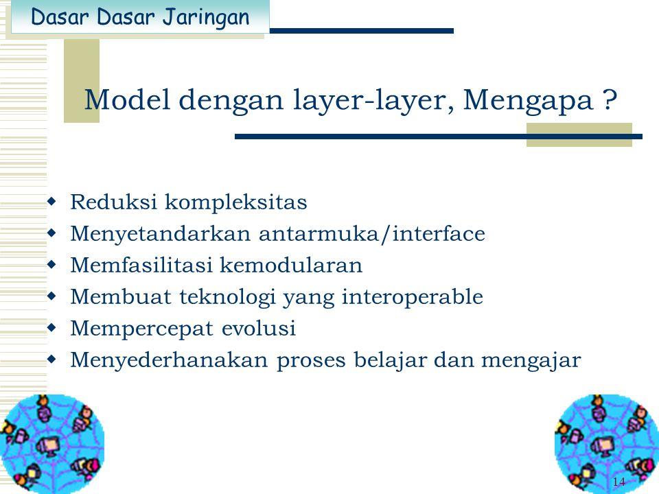 Model dengan layer-layer, Mengapa