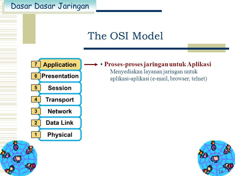 The OSI Model Proses-proses jaringan untuk Aplikasi