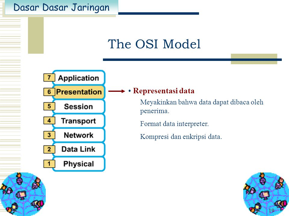The OSI Model Representasi data