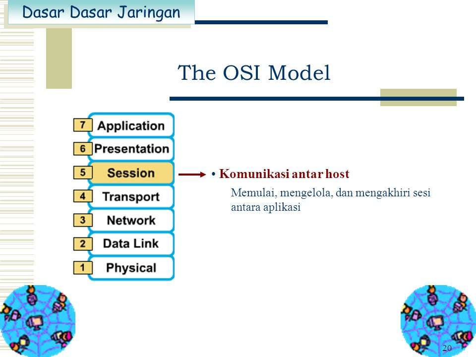 The OSI Model Komunikasi antar host