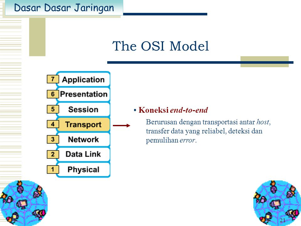 The OSI Model Koneksi end-to-end