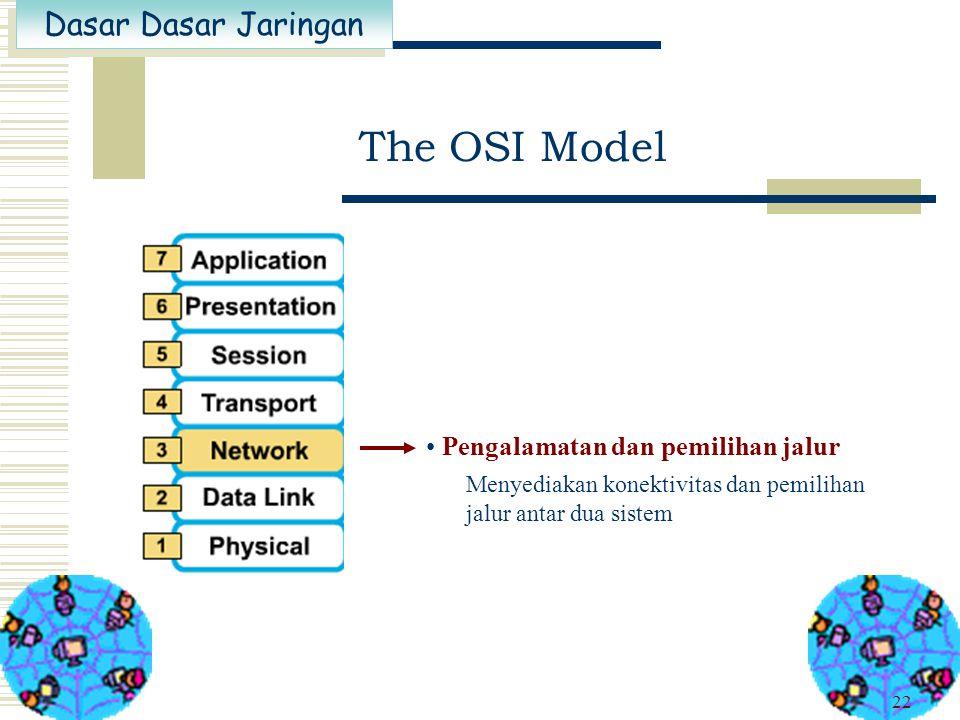 The OSI Model Pengalamatan dan pemilihan jalur