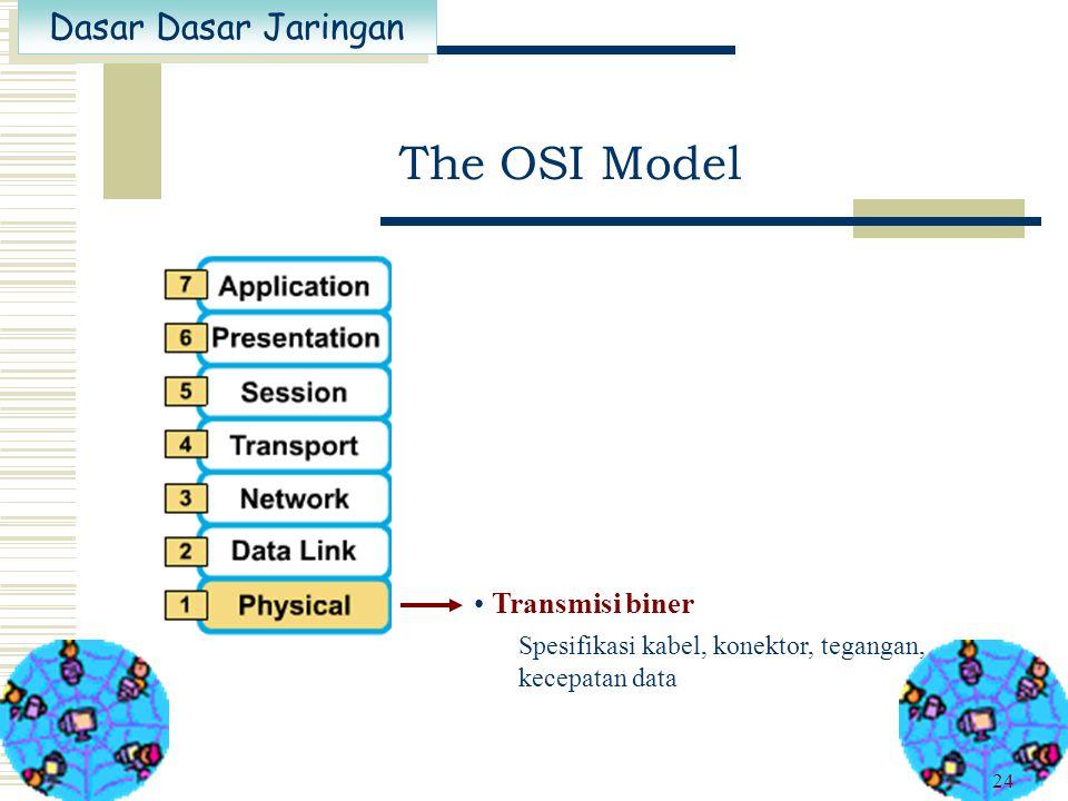 The OSI Model Transmisi biner