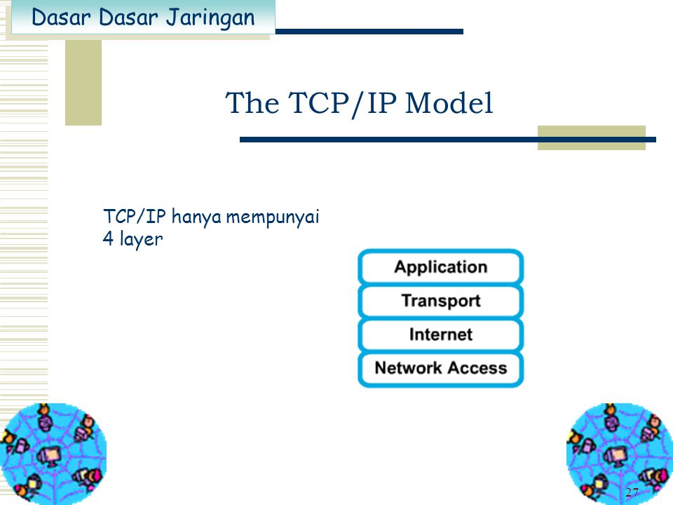 The TCP/IP Model TCP/IP hanya mempunyai 4 layer