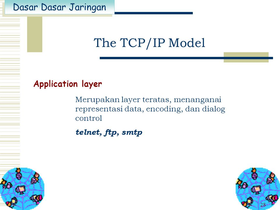 The TCP/IP Model Application layer