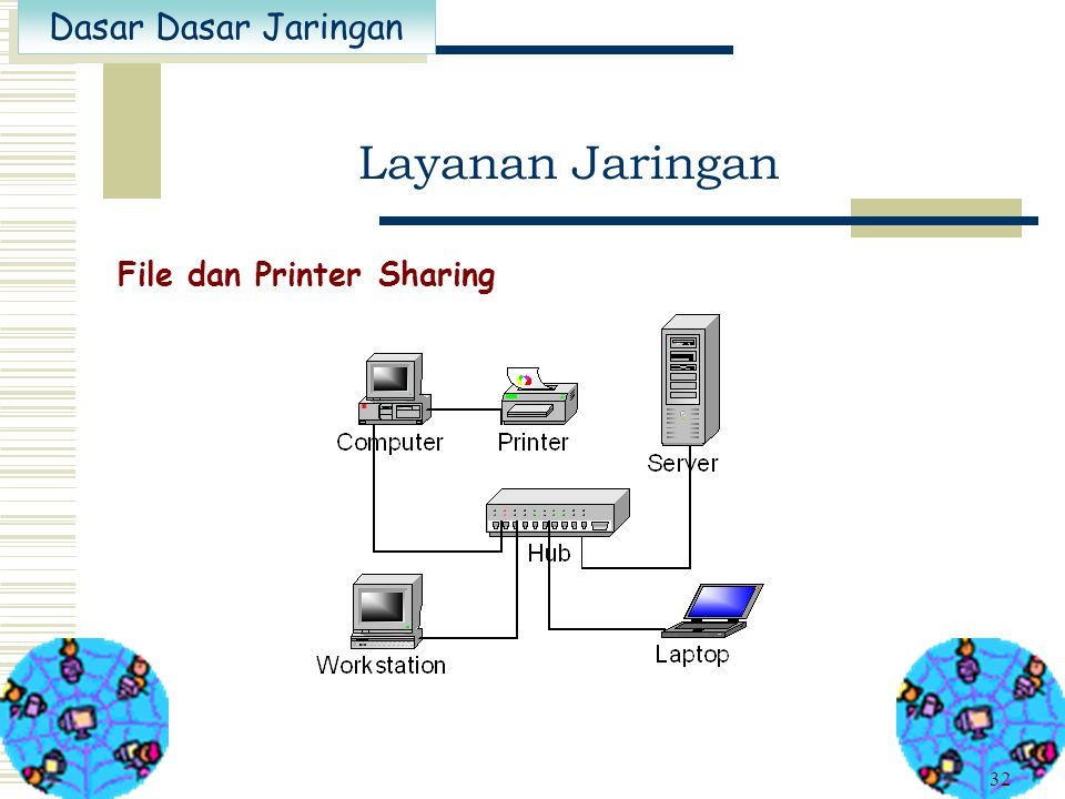 Layanan Jaringan File dan Printer Sharing
