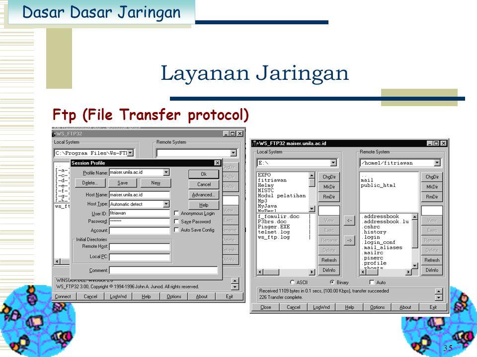 Layanan Jaringan Ftp (File Transfer protocol)