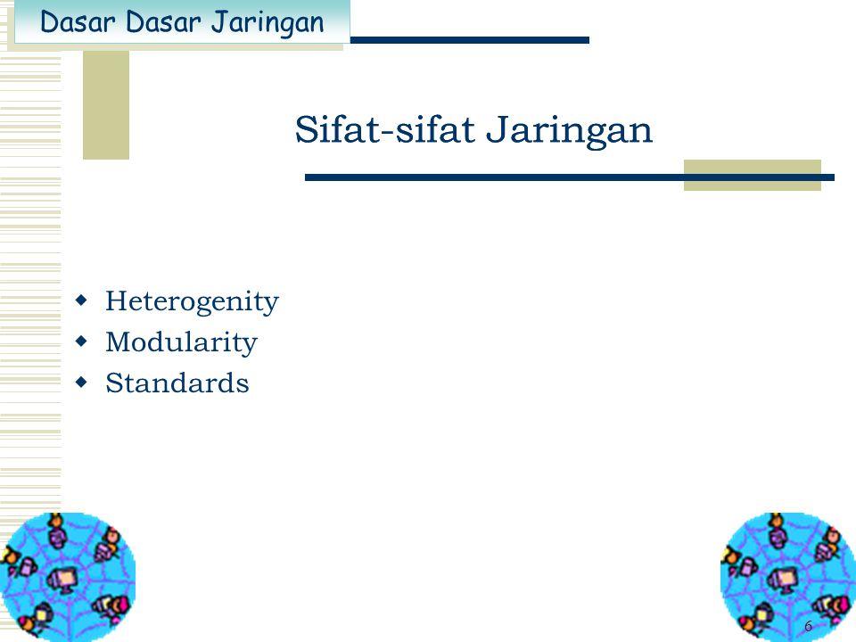 Sifat-sifat Jaringan Sifat-sifat Jaringan Heterogenity Modularity