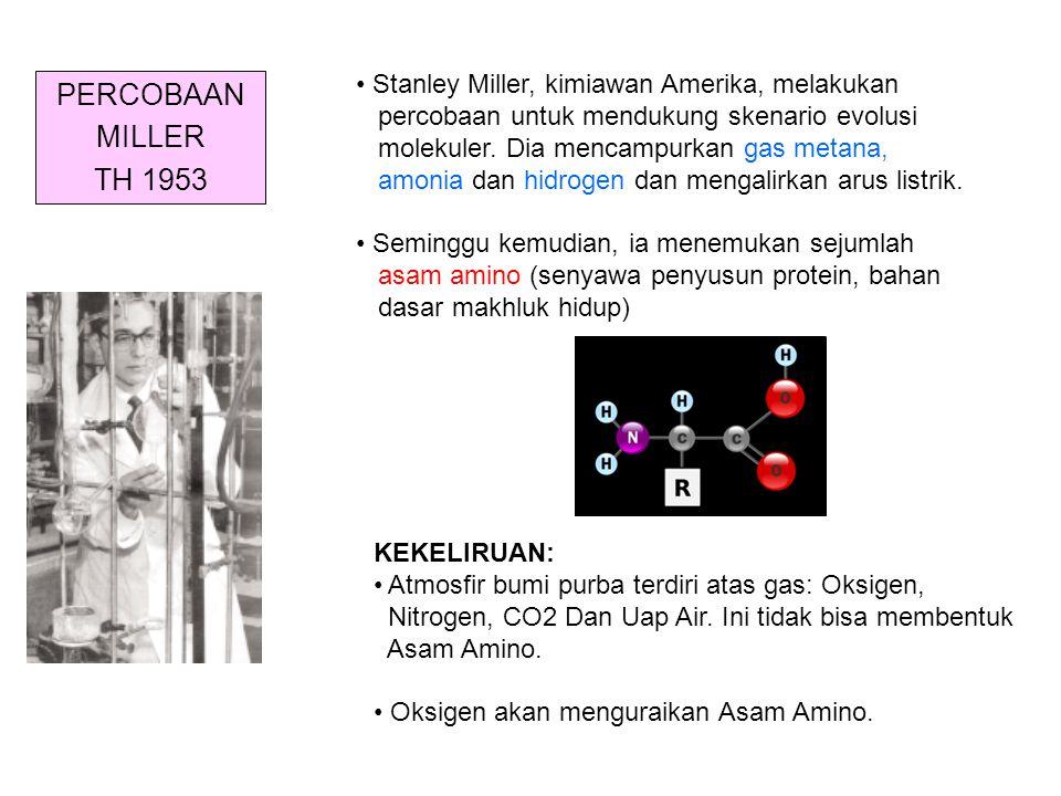 PERCOBAAN MILLER TH 1953 Stanley Miller, kimiawan Amerika, melakukan