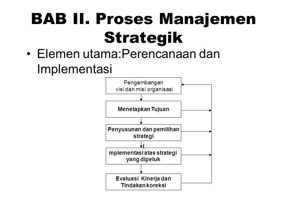 BAB II. Proses Manajemen Strategik