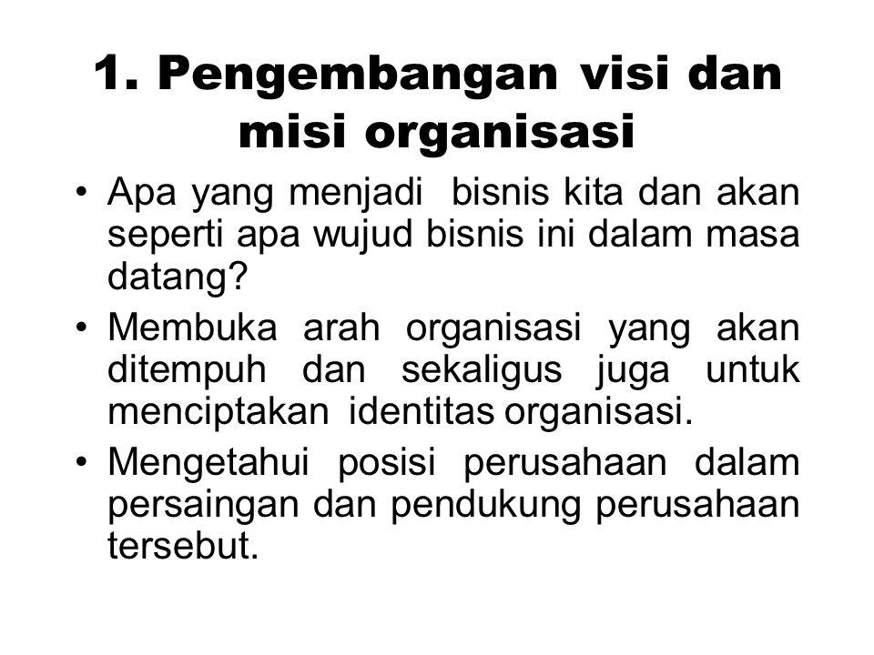 1. Pengembangan visi dan misi organisasi
