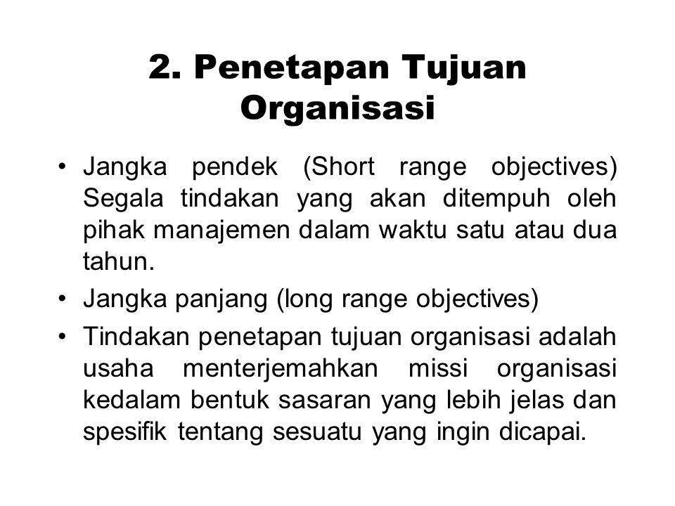2. Penetapan Tujuan Organisasi
