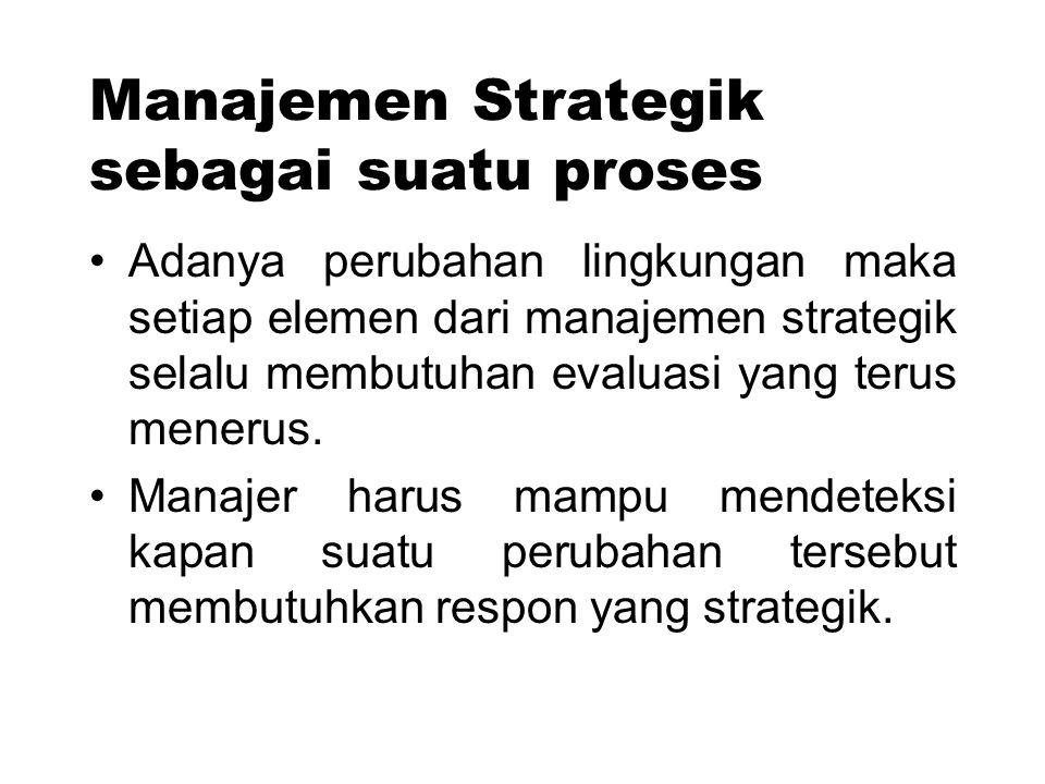 Manajemen Strategik sebagai suatu proses