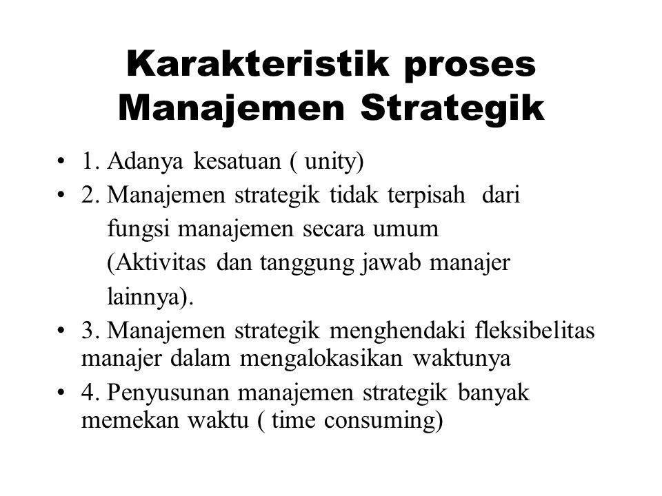 Karakteristik proses Manajemen Strategik