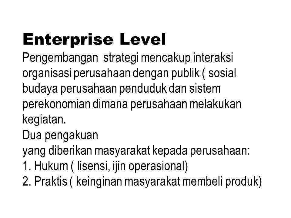 Enterprise Level Pengembangan strategi mencakup interaksi organisasi perusahaan dengan publik ( sosial budaya perusahaan penduduk dan sistem perekonomian dimana perusahaan melakukan kegiatan.