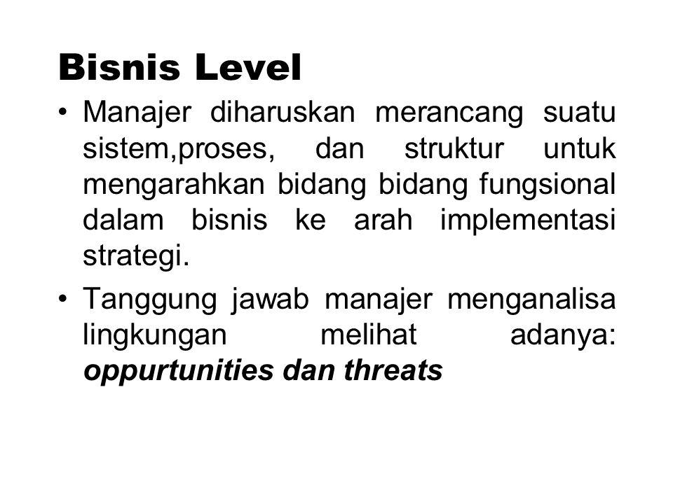 Bisnis Level