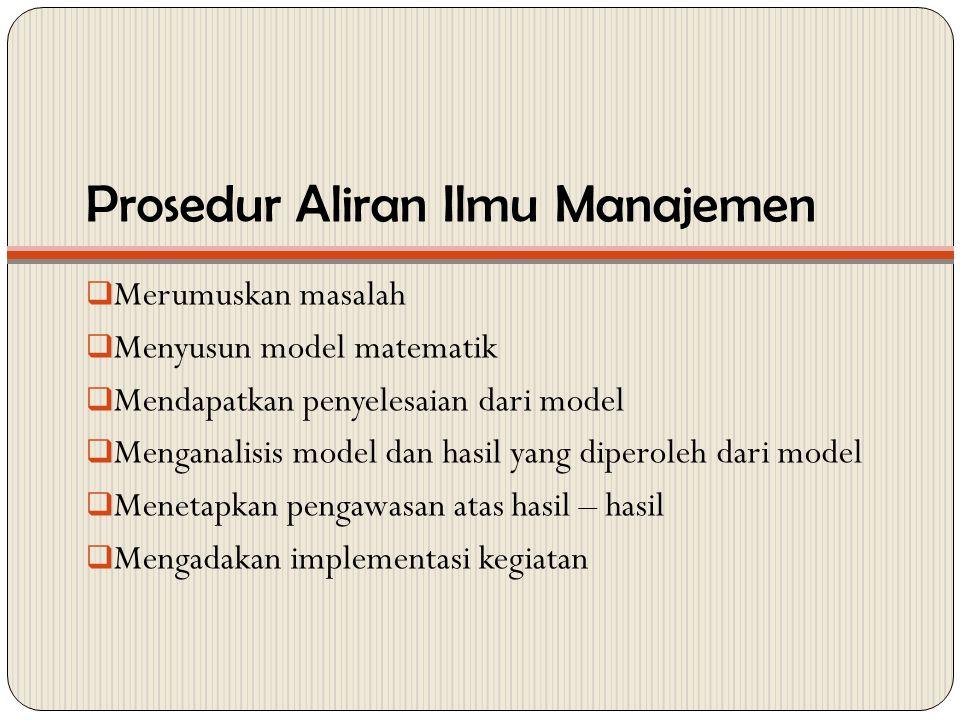 Prosedur Aliran Ilmu Manajemen
