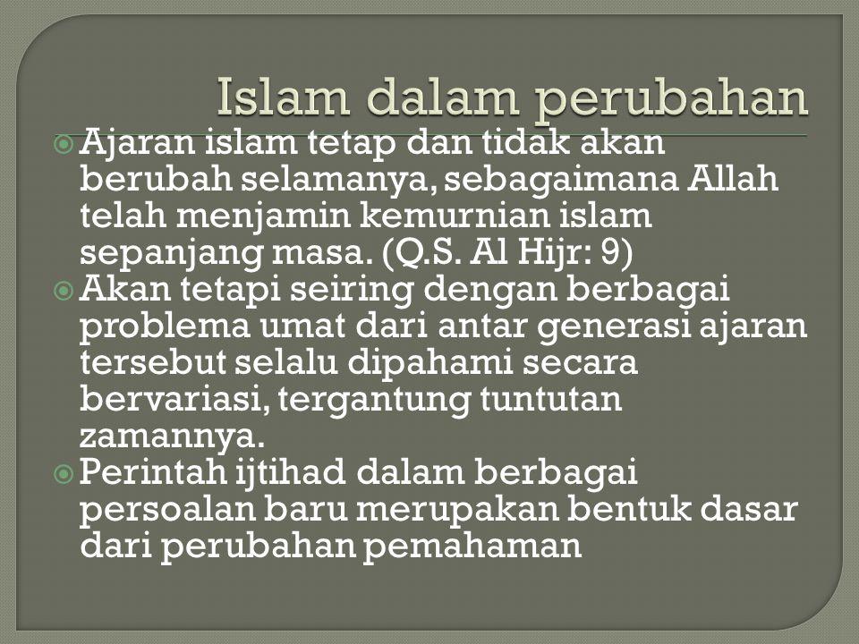 Islam dalam perubahan