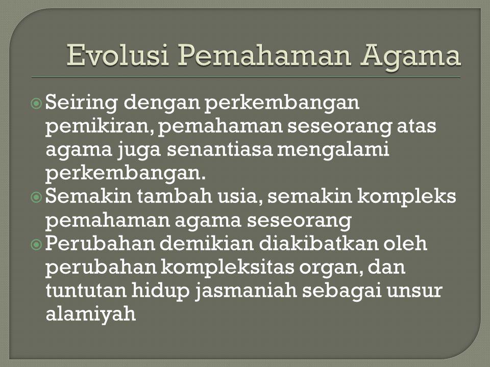 Evolusi Pemahaman Agama