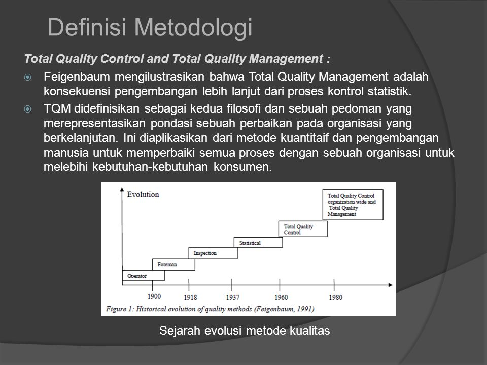Definisi Metodologi Total Quality Control and Total Quality Management :