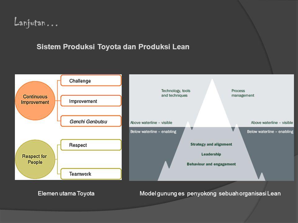 Lanjutan… Sistem Produksi Toyota dan Produksi Lean Elemen utama Toyota