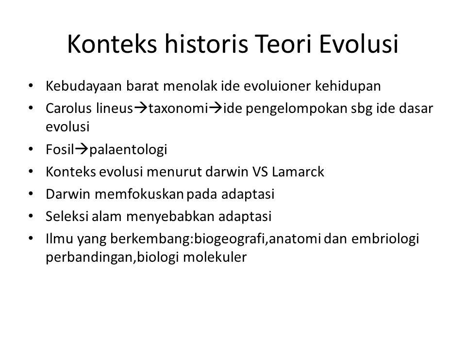 Konteks historis Teori Evolusi