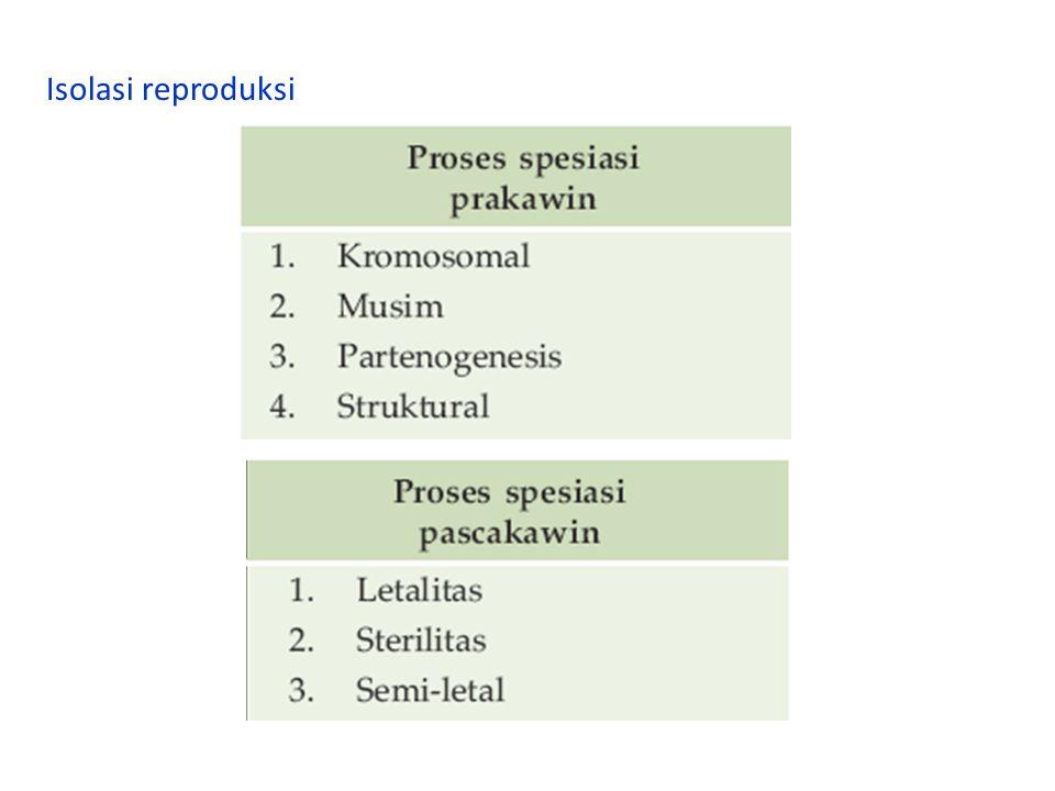 Isolasi reproduksi