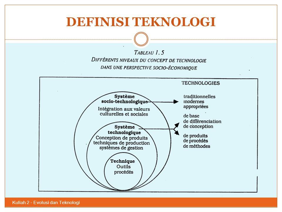 DEFINISI TEKNOLOGI Kuliah 2 - Evolusi dan Teknologi