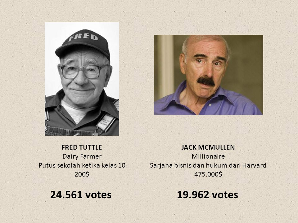 24.561 votes 19.962 votes FRED TUTTLE Dairy Farmer