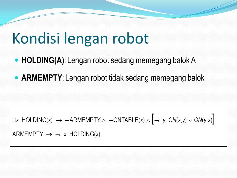 Kondisi lengan robot HOLDING(A): Lengan robot sedang memegang balok A