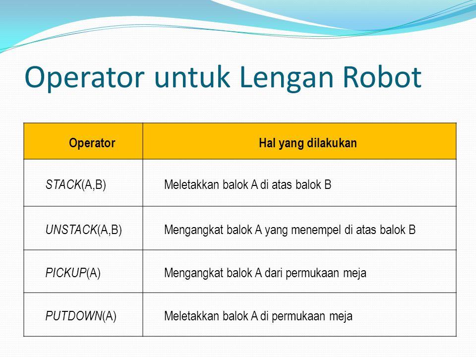 Operator untuk Lengan Robot