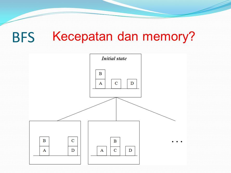 BFS Kecepatan dan memory