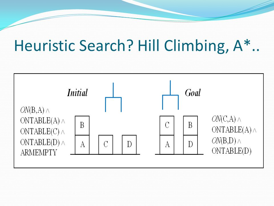 Heuristic Search Hill Climbing, A*..