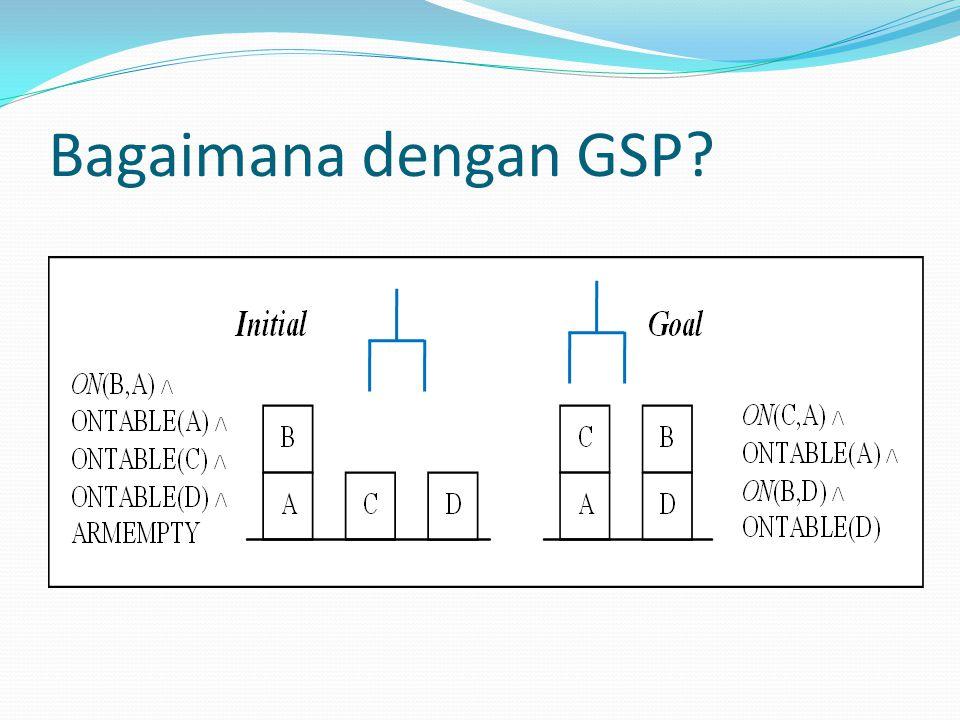 Bagaimana dengan GSP
