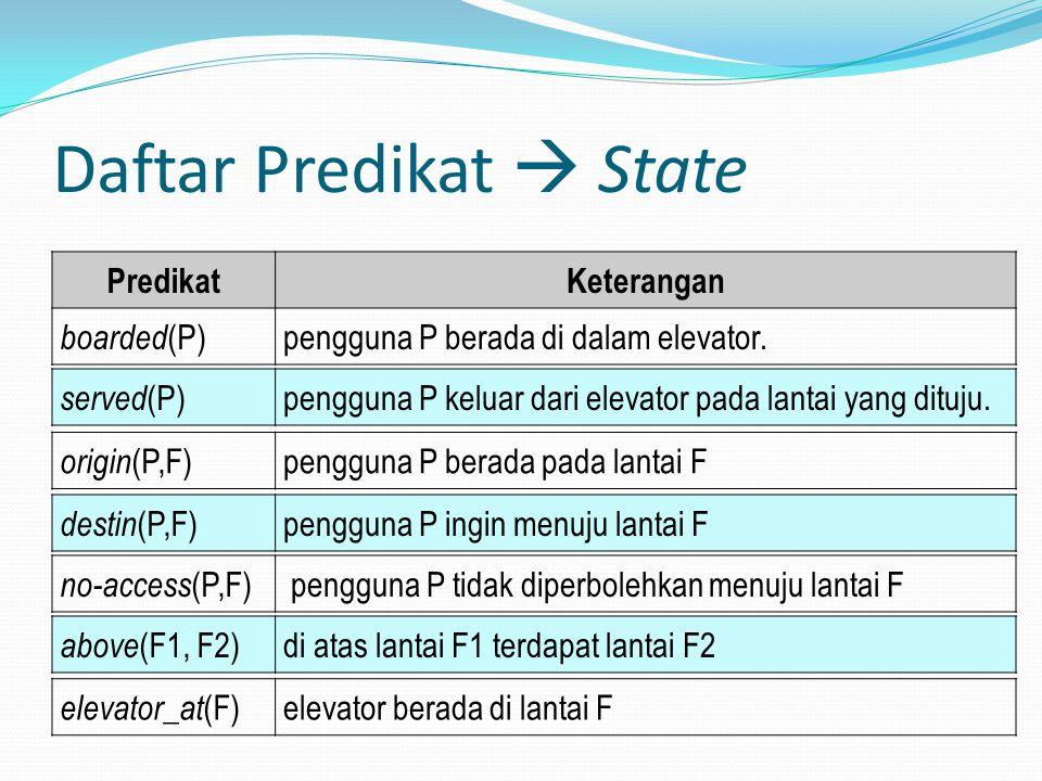 Daftar Predikat  State