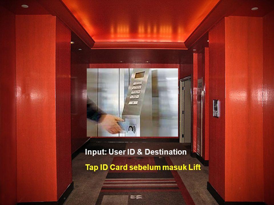 Input: User ID & Destination