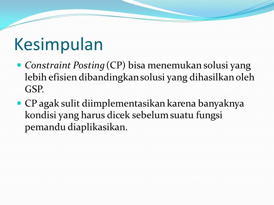 Kesimpulan Constraint Posting (CP) bisa menemukan solusi yang lebih efisien dibandingkan solusi yang dihasilkan oleh GSP.
