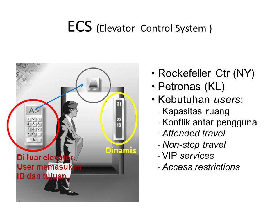 ECS (Elevator Control System )